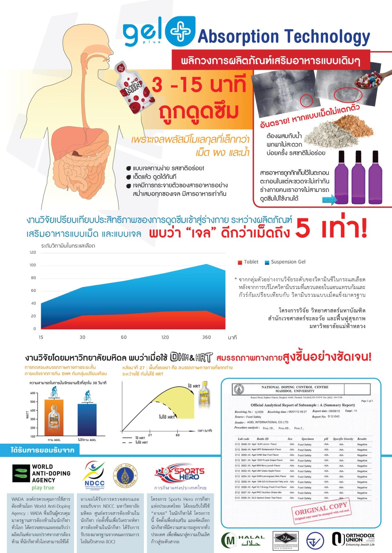Gel Plus Tool26565
